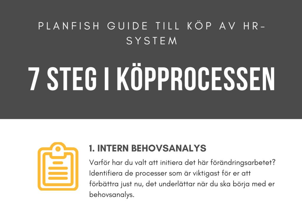 Guide för köp av HR-system